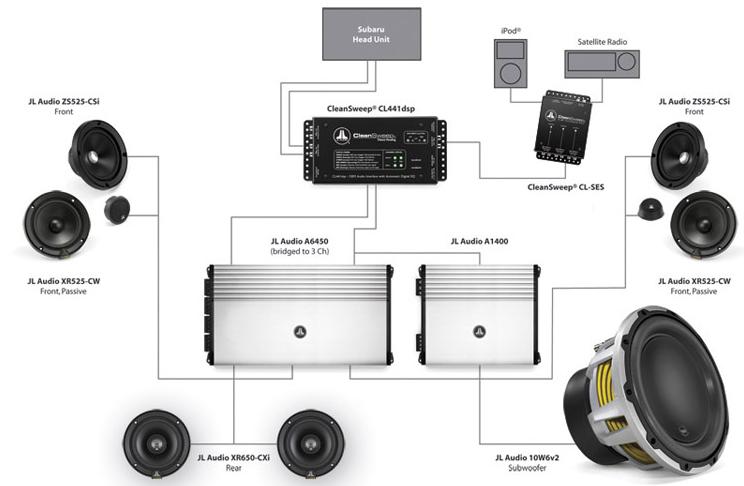 best car audio systems setup  car audio systems car audio