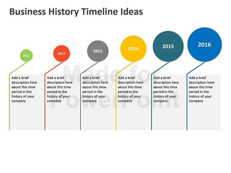 Image result for slide ideas slide ideas Pinterest - business timeline template