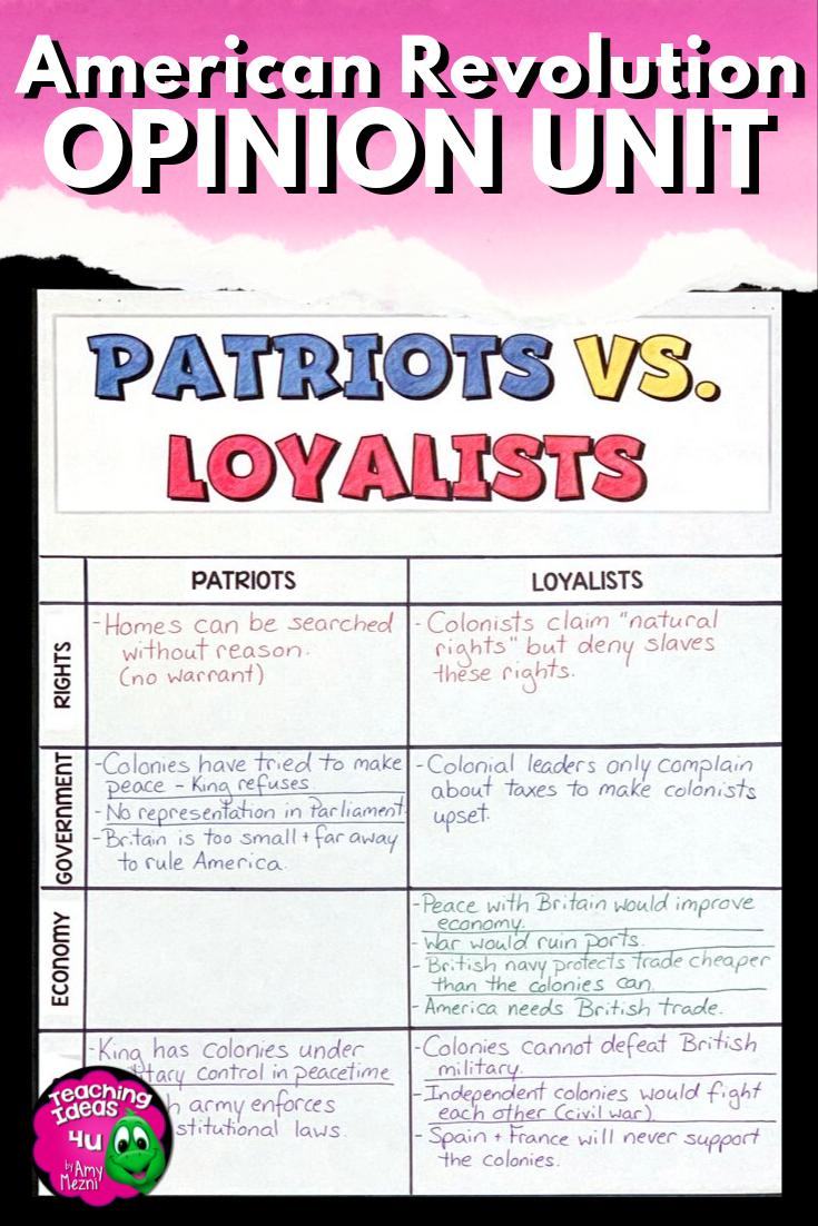 American Revolution Opinion Writing Patriots Vs Loyalists Opinion Writing Unit Opinion Writing Writing Units