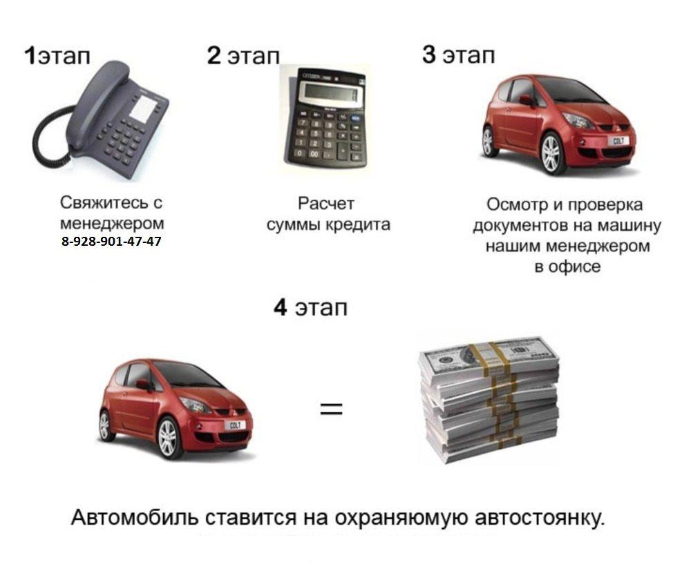 Автоломбард ростов в кредите dacia в москве автосалоны