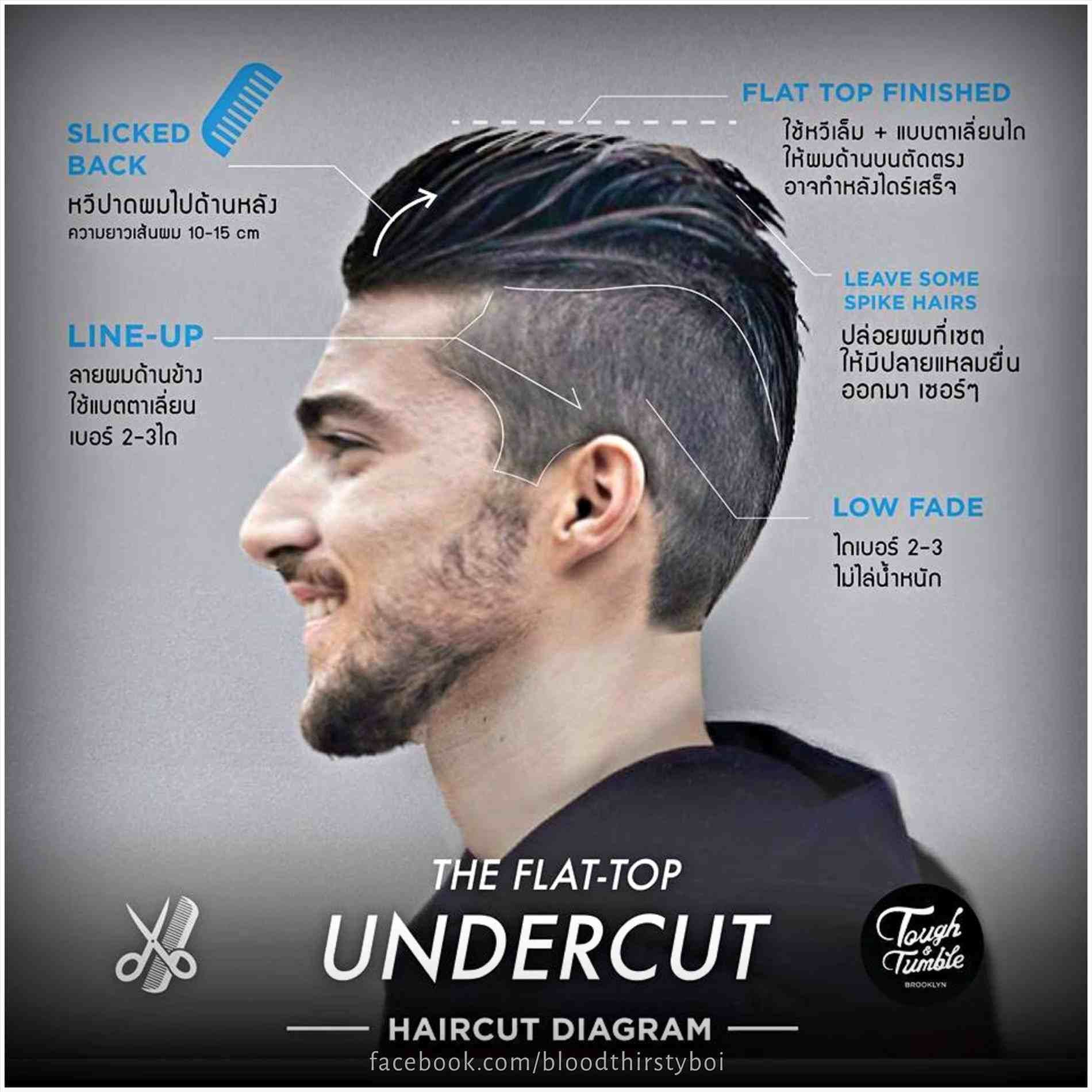 Pin by HairStyles101 on Men Hairstyles Undercut Pinterest