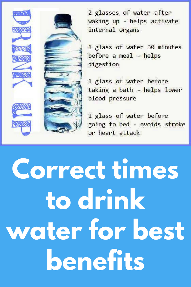Correct times to drink water for best benefits Health Tips