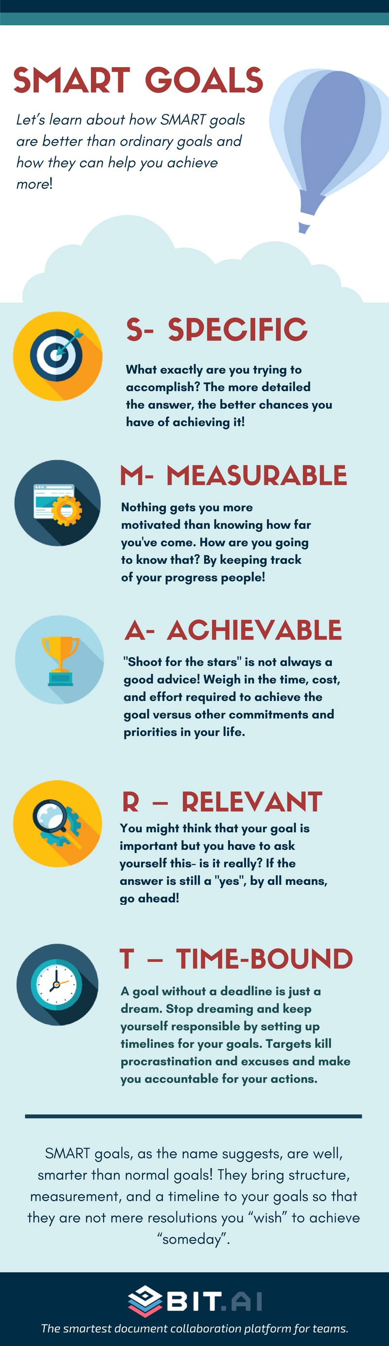 How To Achieve Your Objectives By Setting Smart Goals Goals Smartgoals Business Team Target Col Smart Goals What Are Smart Goals Smart Objective