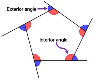 angles and polygons | Mathematics, Science | Pinterest | Regular ...