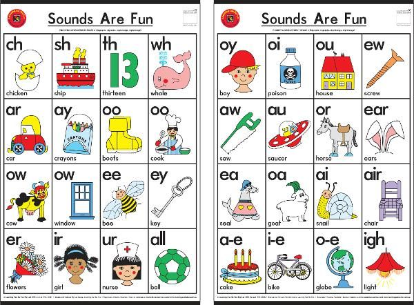 how to teach phonic sounds