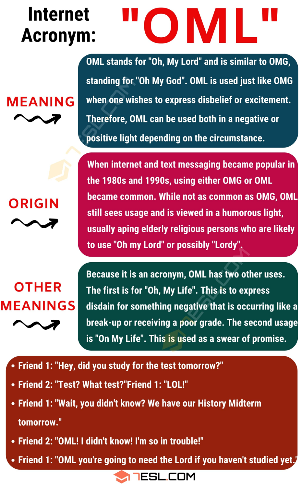 Oml Meaning What Does Oml Stand For With Interesting Conversations 7 E S L Meant To Be Other Ways To Say Learn English
