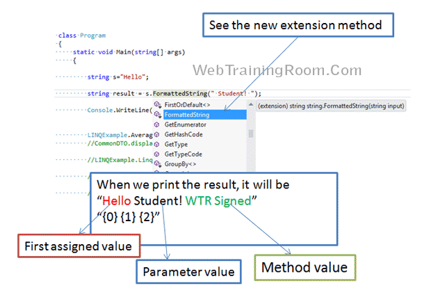 Net C Extension Method Example C Tutorials Method Learn C