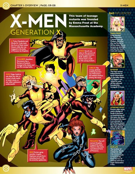 Uncanny X Men X Men Lineups 90s Blue Gold X Men Marvel Facts Marvel Comics Art