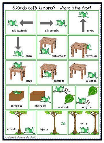 vocabulario español preposiciones - Buscar con Google | Grammar ...