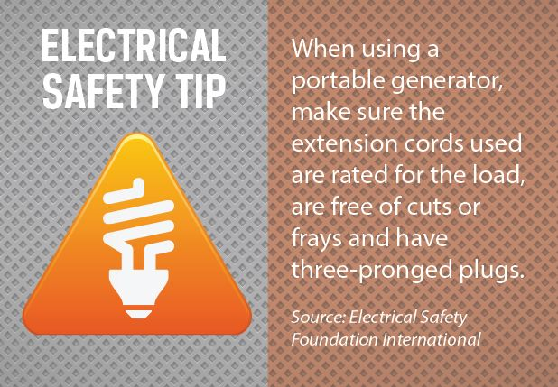When using a portable generator, make sure the extension cords used are rated for the load, are free of cuts or frays and have three-pronged plugs. (ESFI) Portable generators come in handy during outages – but safety should be key!  #ElectricalSafetyMonth ESFI.org