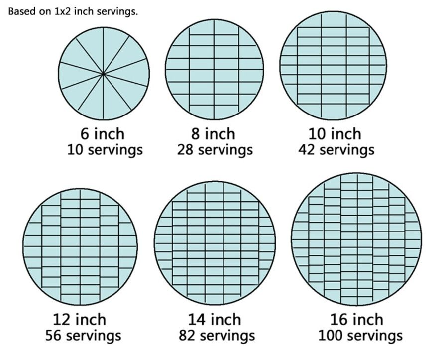 Round cake serving guidechart how to cutslice wedding cake round cake serving guidechart how to cutslice wedding cake junglespirit Image collections