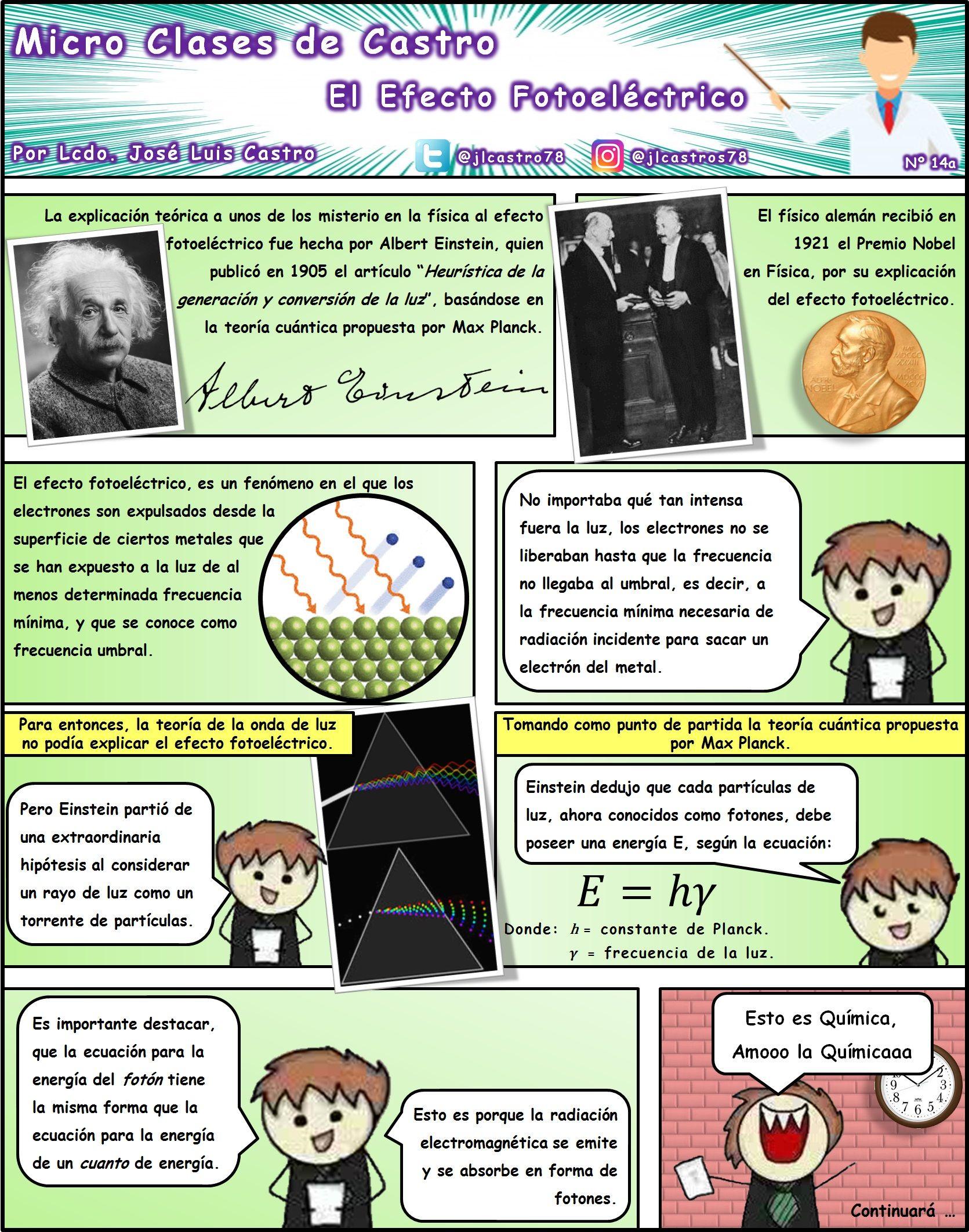Microclasesdecastro El Efecto Fotoeléctrico 1 3 Estrategias De Enseñanza Enseñanza Aprendizaje Física