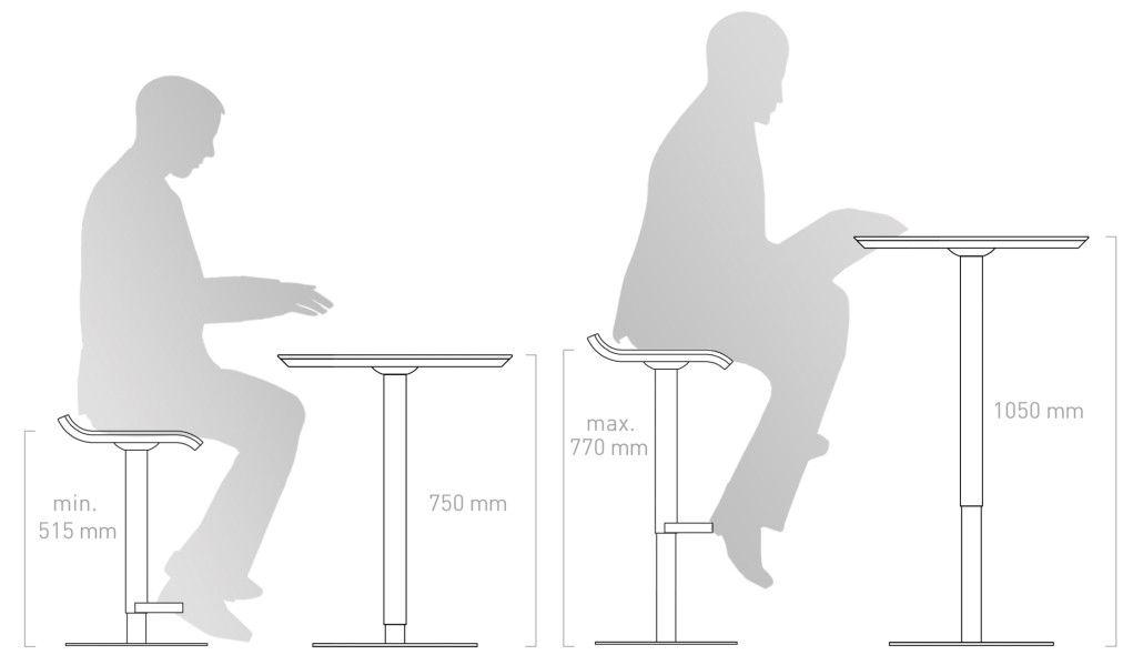 Beautiful Bar Height Mm   Google Search · Bar DimensionsCafe TablesBar ...