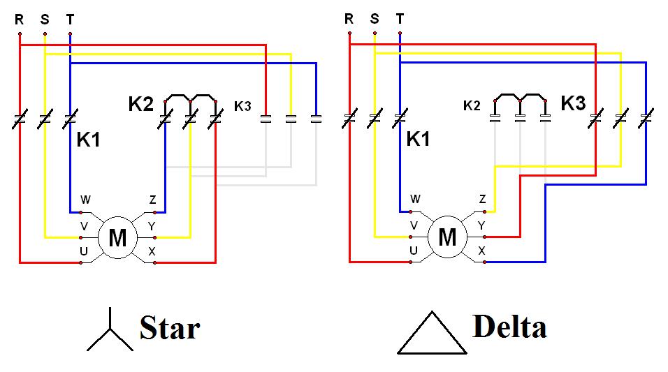 star delta wiring diagram electrical technology pinterest diagram rh pinterest com