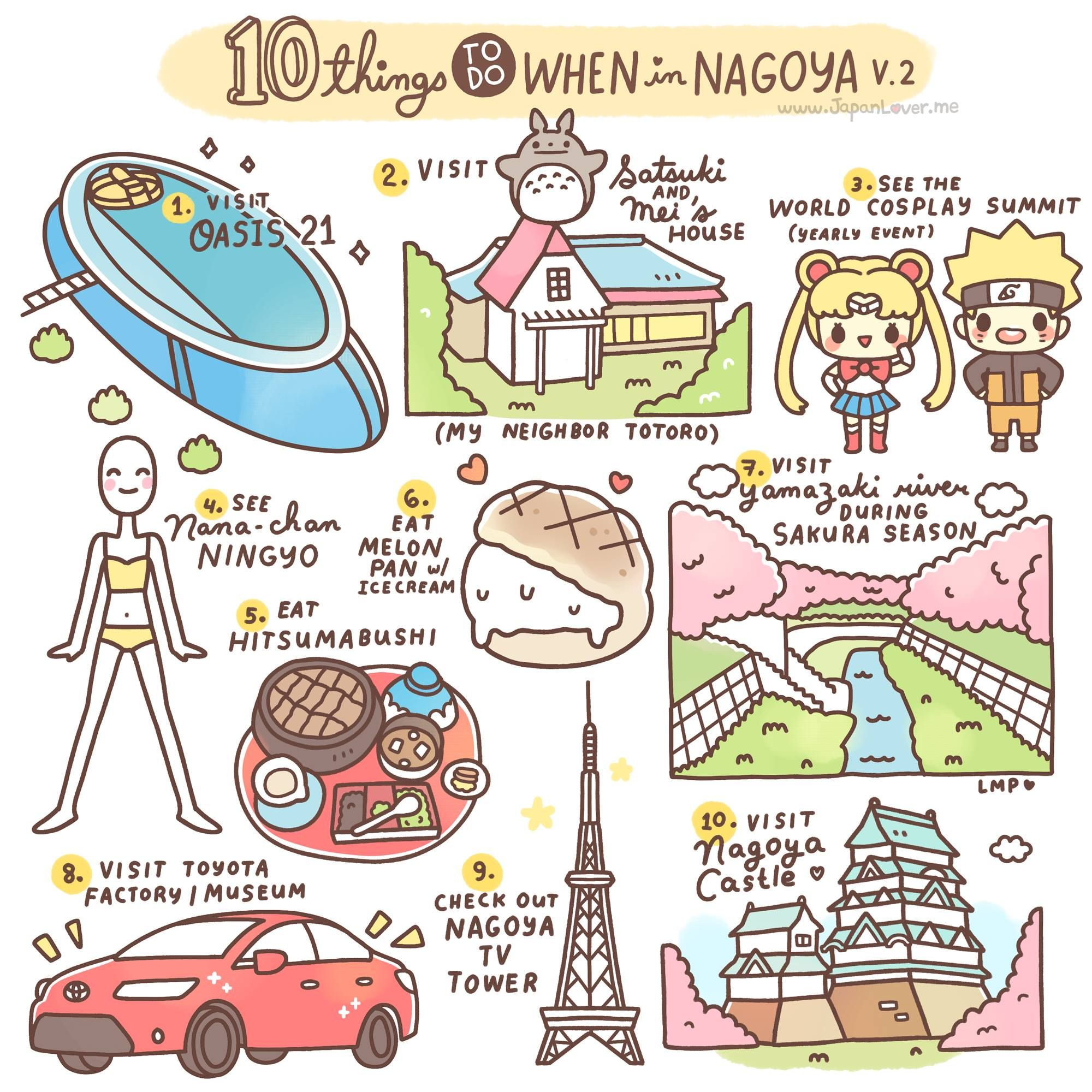 10 things to do in Nagoya~ Version 2! (Here\'s version 1 from last ...