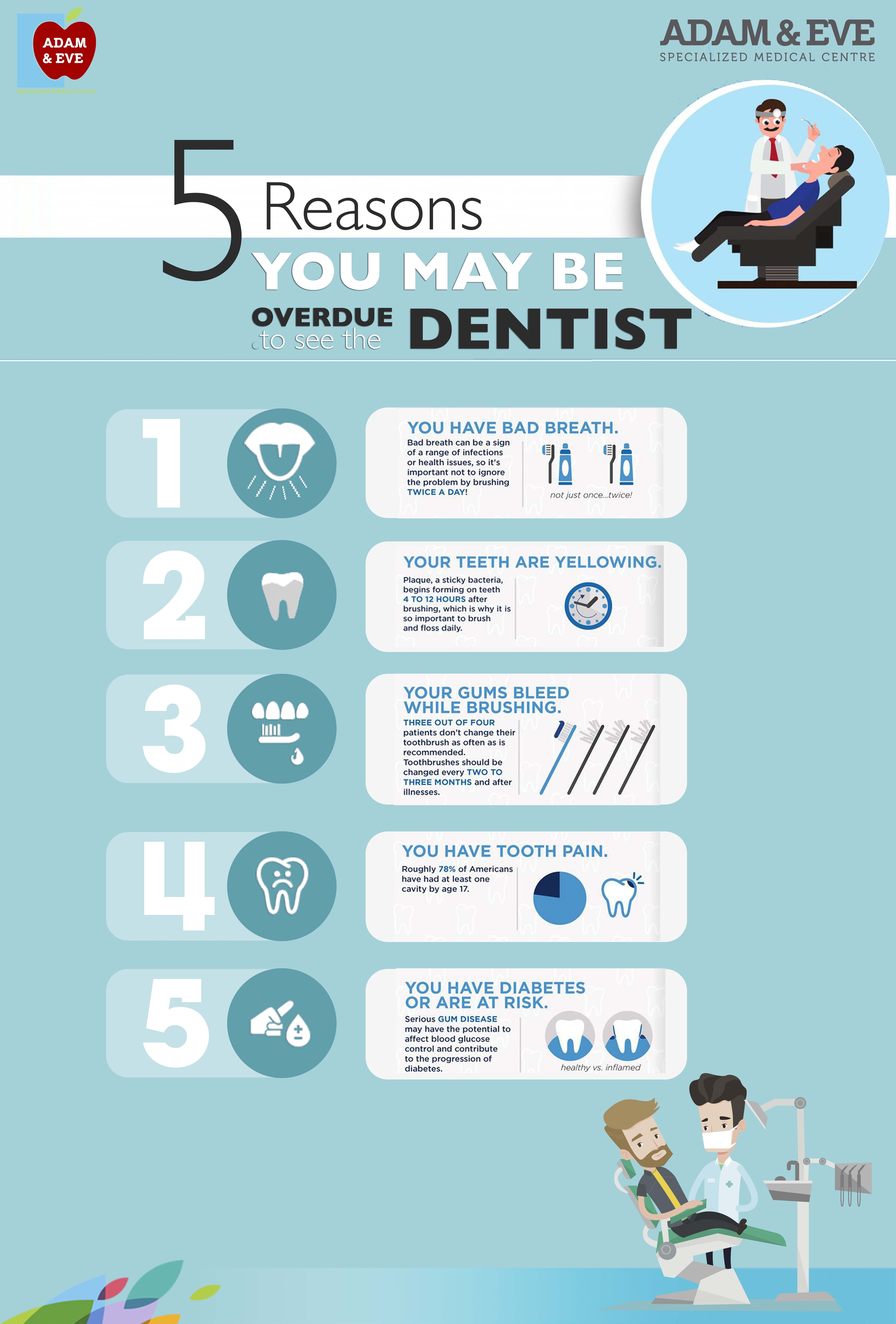 5 reason you may be overdue to see the dentist.