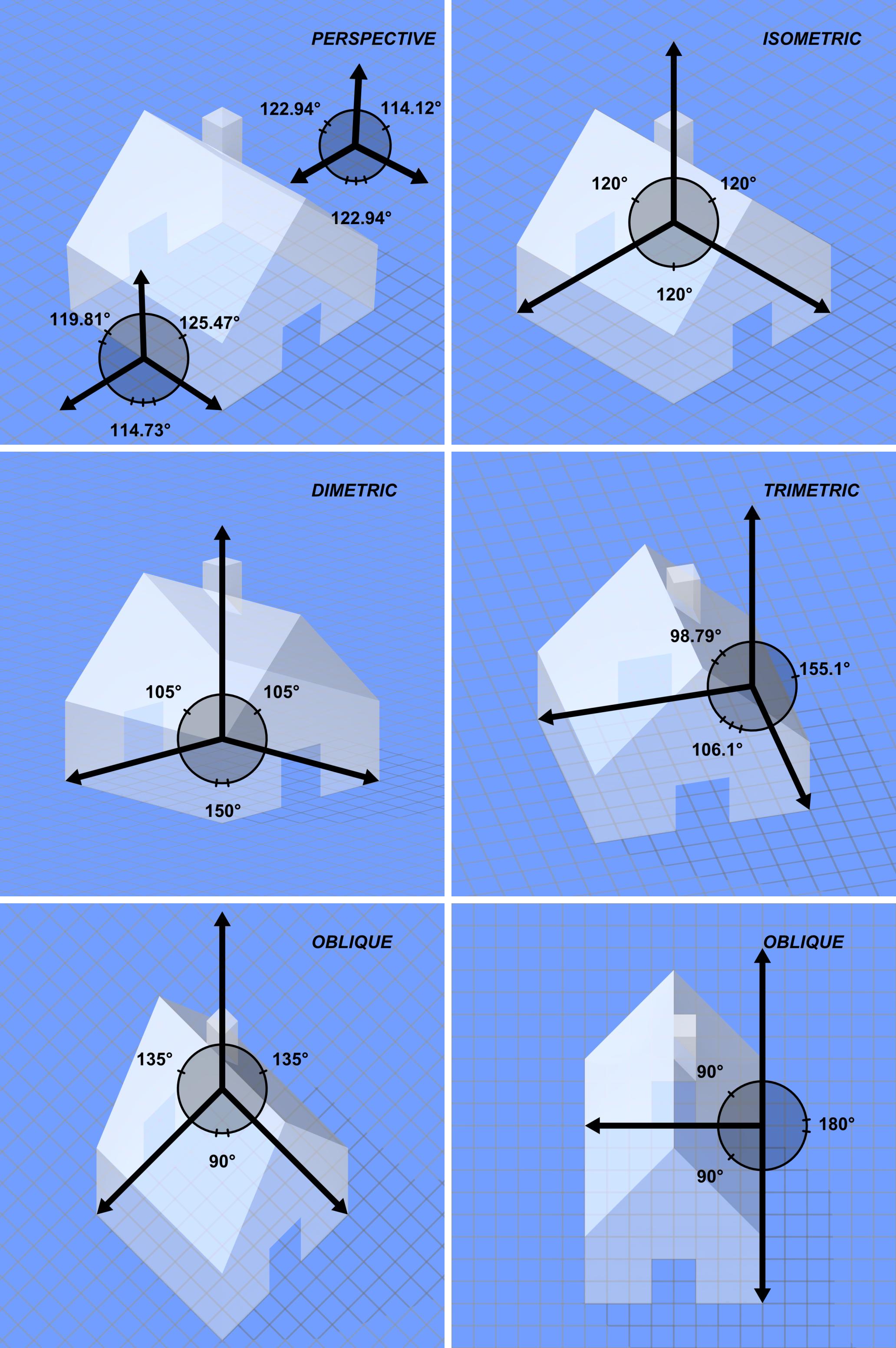File Graphical Projection Comparison
