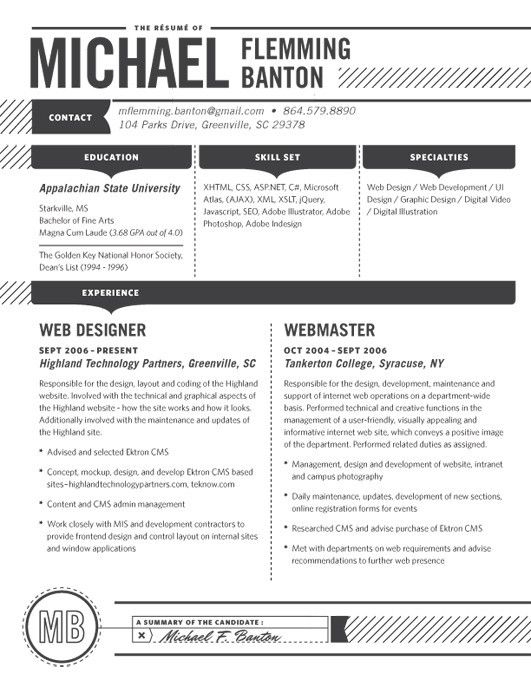 Detailed  Design Layouts Template And Resume Cv