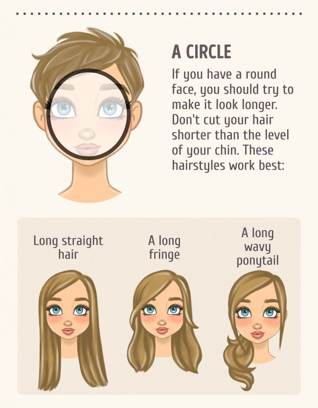 How To Choose The Best Hairstyle To Match Your Face Face Shape Hairstyles Cool Hairstyles Hair Styles