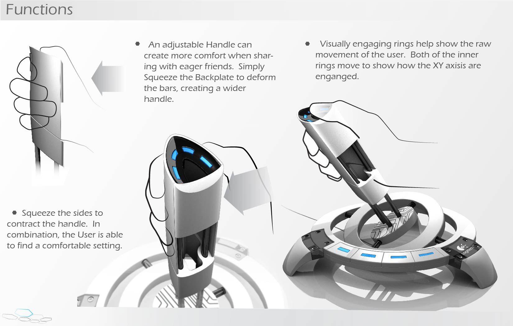 Image result for joystick design (With images) Joystick