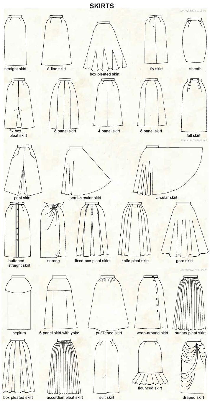 diferentes tipos de faldas.... | Patrones | Pinterest | Costura ...