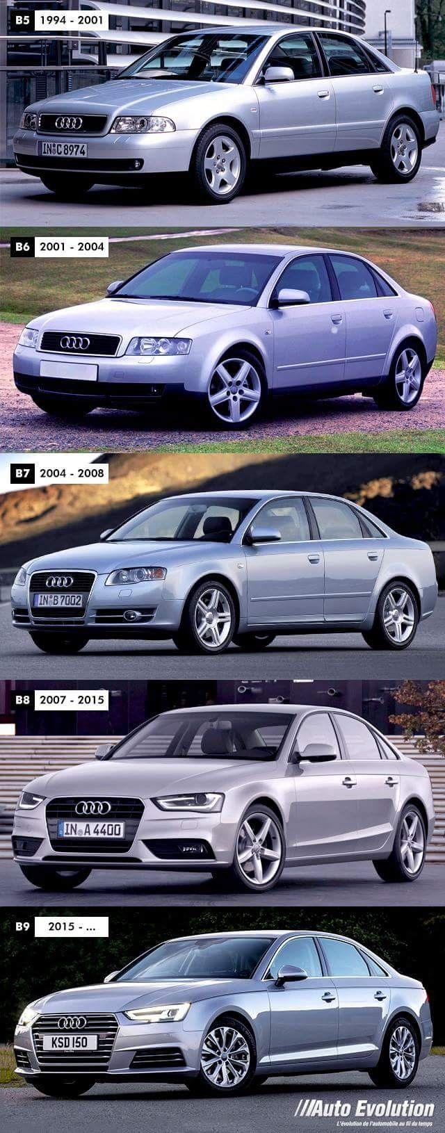 Entwicklung Audi A4 Audir8 Entwicklung Audi A4 Audi A4 Retro Cars Audi