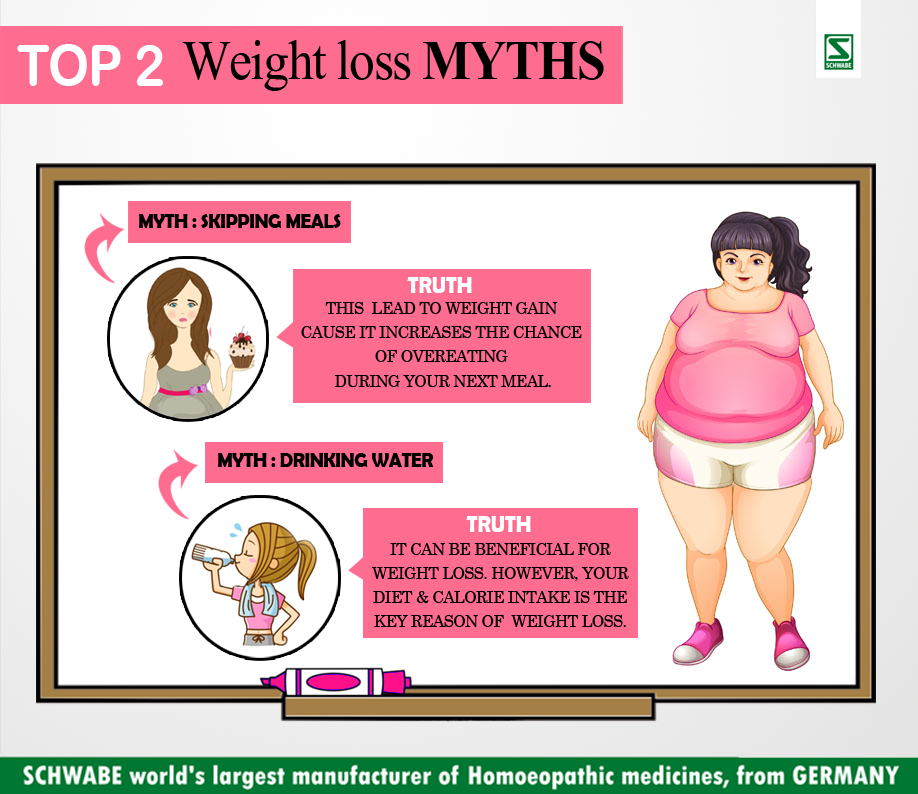 Can i lose weight drinking milk of magnesia