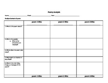 Poetry Analysis  Worksheets And Students