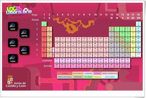 Cómo leer la tabla periódica - new tabla periodica en juego didactico