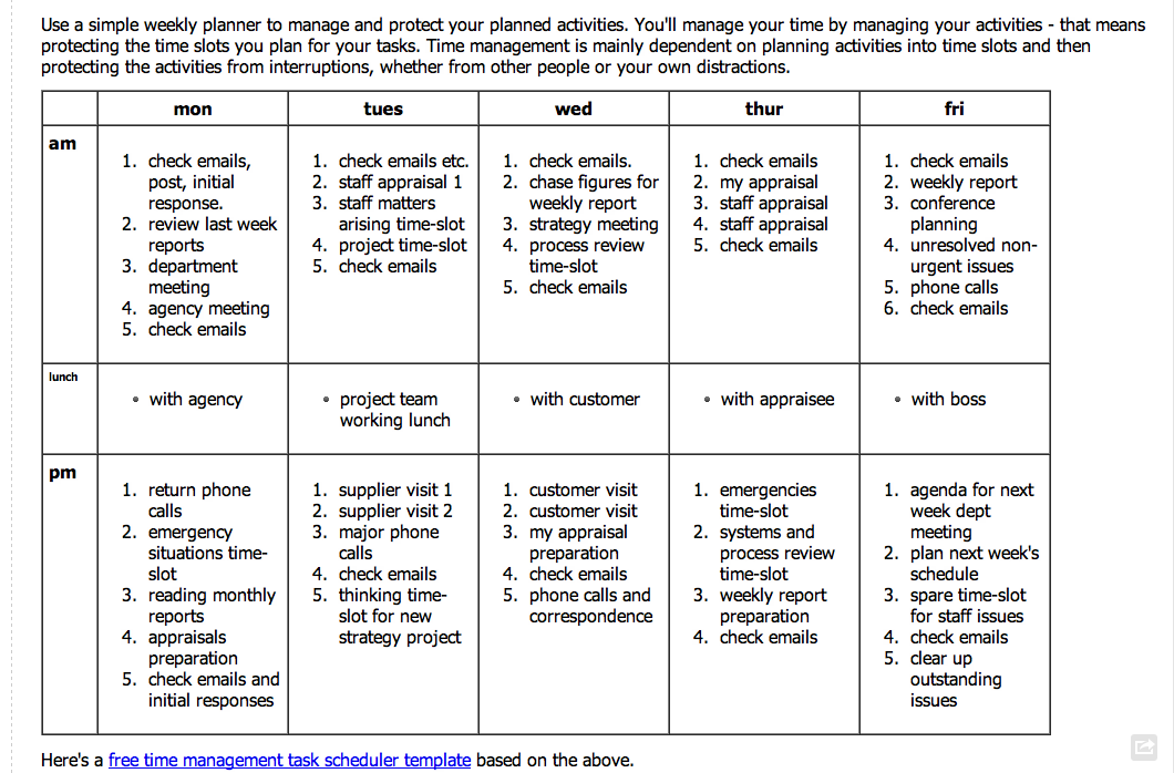 Time Management Planning Graphic Organizer Time Management Plan Self Monitoring Social Skills Curriculum