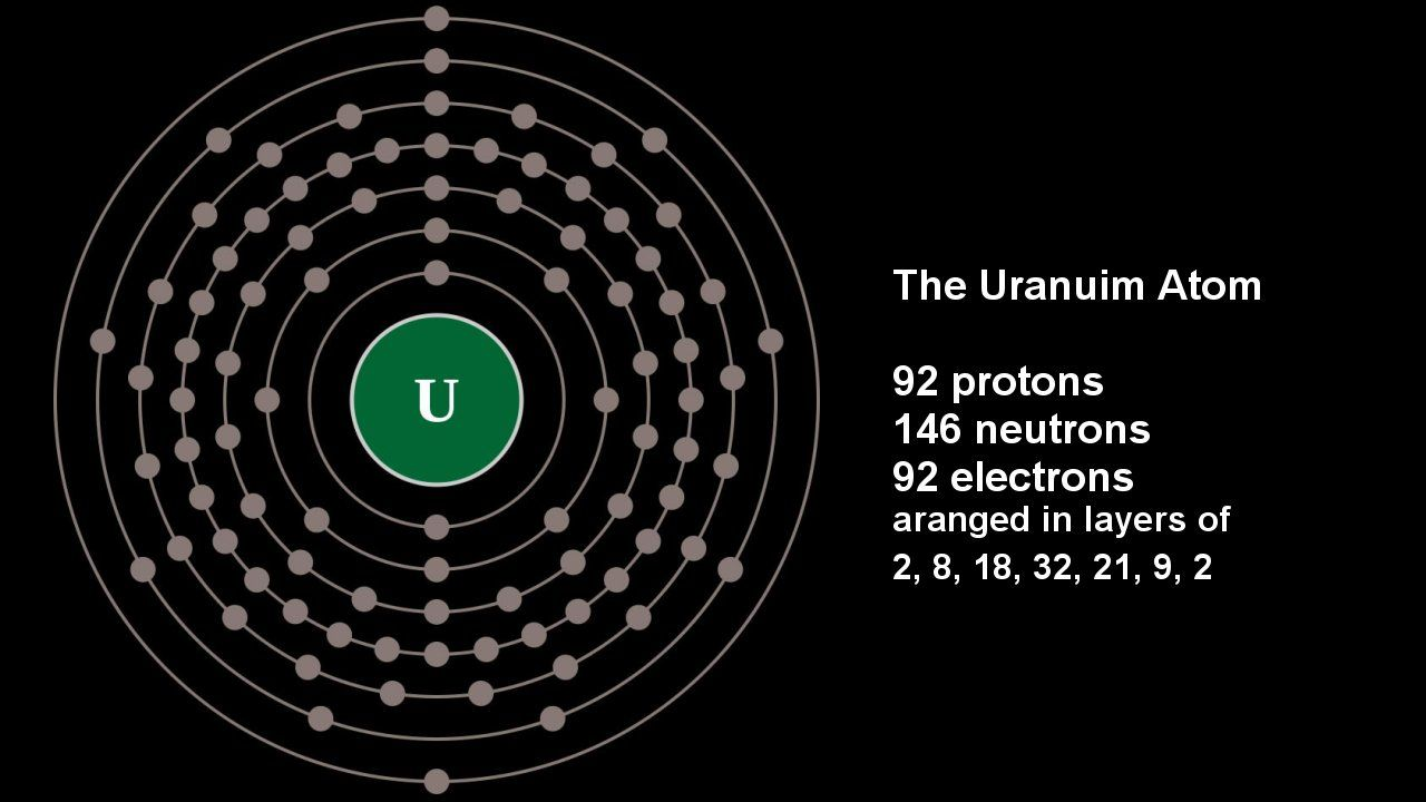 Uranium is a chemical element with symbol u and atomic number 92 uranium is a chemical element with symbol u and atomic number 92 it is a buycottarizona