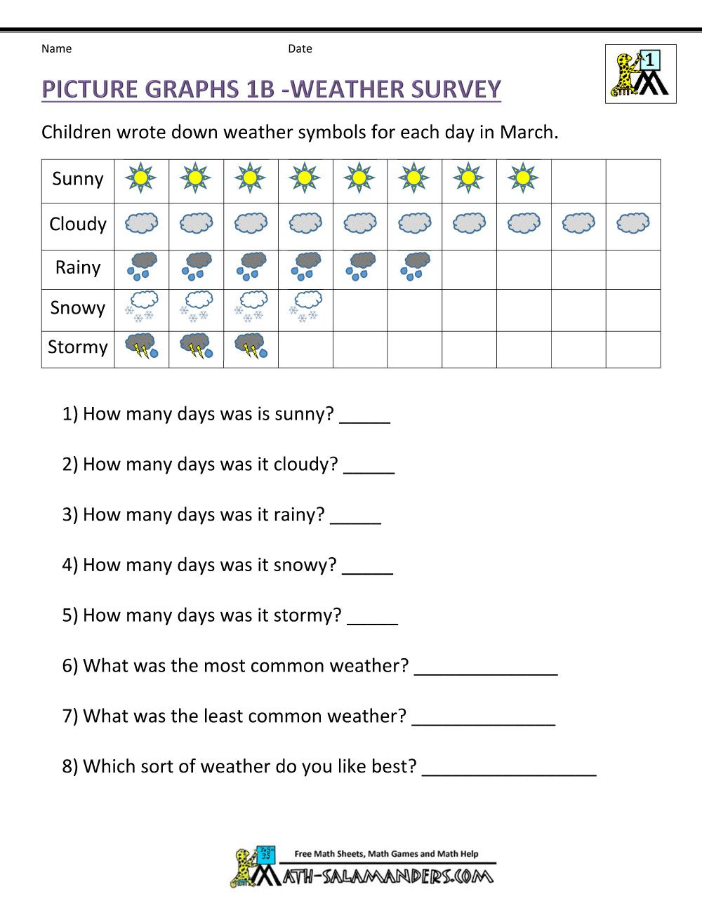 Reading Charts And Graphs Worksheets In 2020 Reading Graphs Graphing First Grade Graphing Worksheets