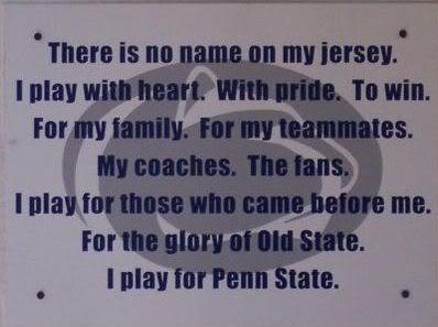 Penn State Penn State Sports Penn State Penn State Football