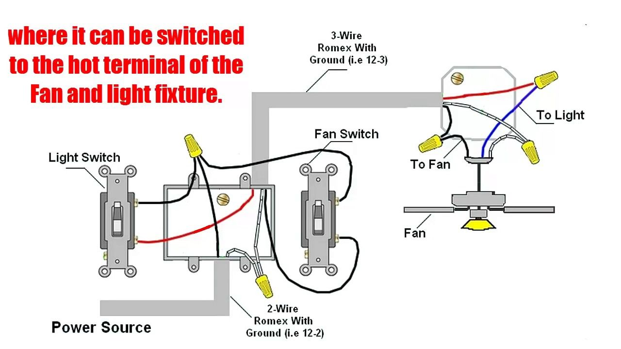 Wiring Diagram For Ceiling Fan Switch - bookingritzcarlton.info | Ceiling  fan pulls, Fan light switch, Ceiling fan light fixturesPinterest