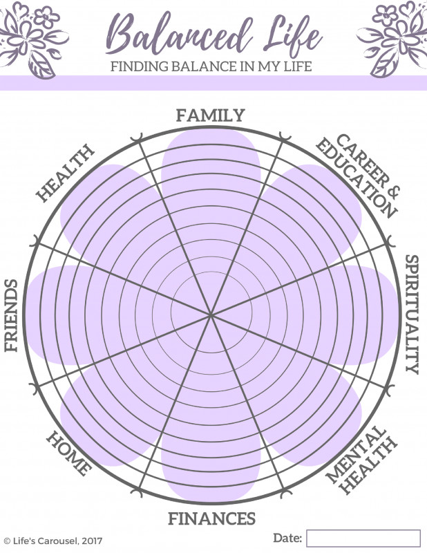 Blank Wheel Of Life Template Awesome How To Create A Self Reflection Day With A Balanced Life In 2020 Life Wheel Wheel Of Life Life Balance