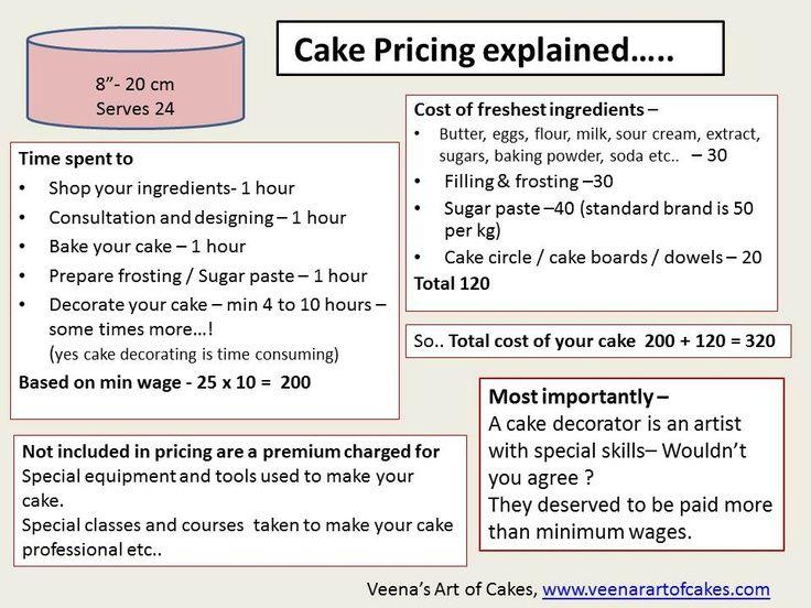 31+ Wedding cake cost calculator ideas in 2021