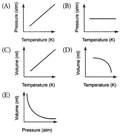 sat-chemistry-subject-test-practice-test-2-348-1 | SAT Chemistry
