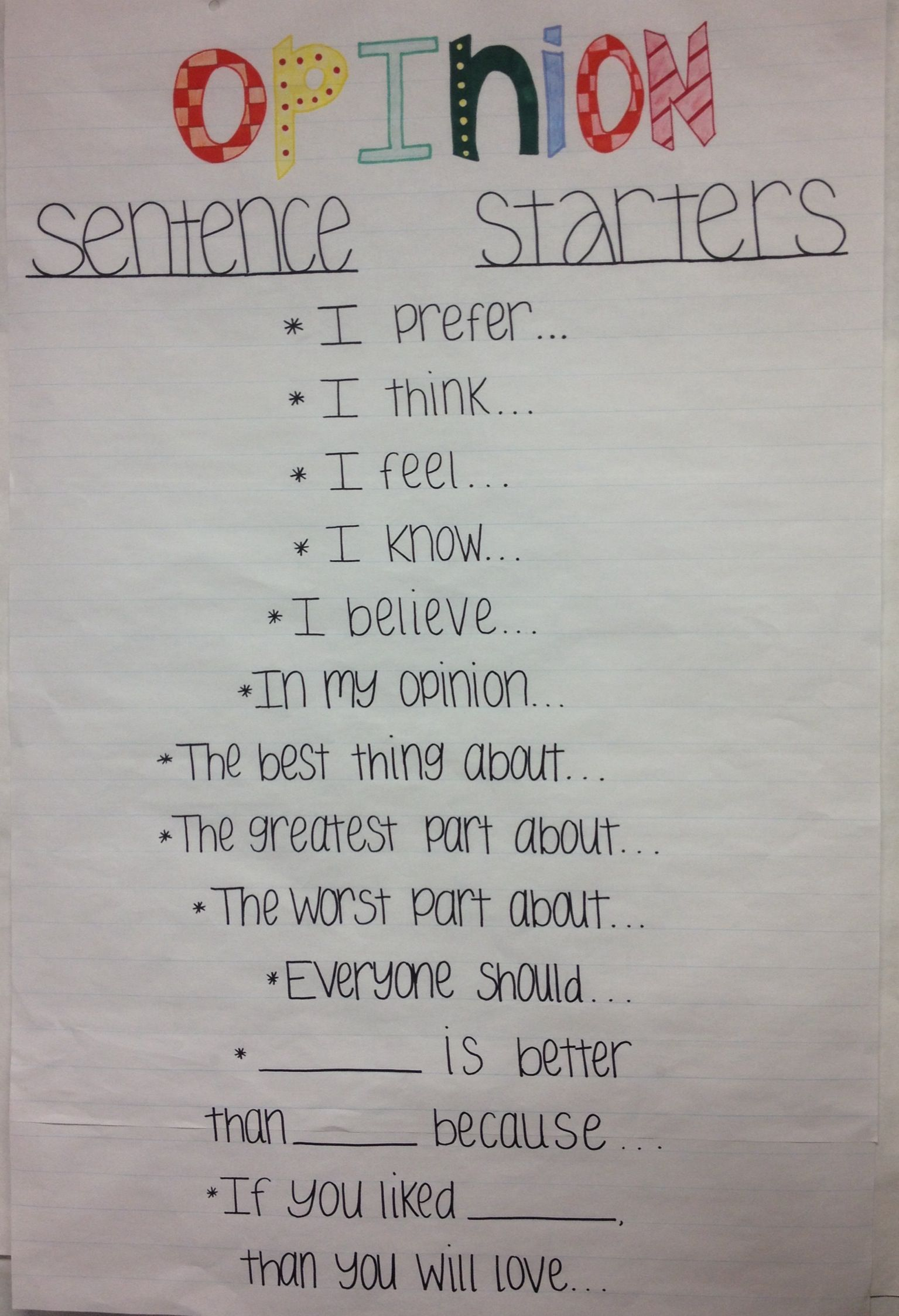 Opinion Writing ~ Strong Conclusions