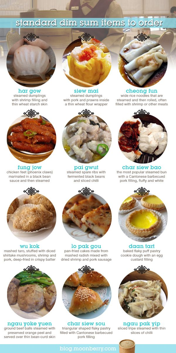 Standard items to order at a chinese dimsum restaurant standard items to order at a chinese dimsum restaurant chinesefood food forumfinder Choice Image