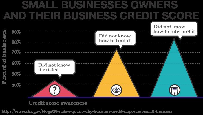 Personal Loans Online Personal Loans Online Personal Loans Business