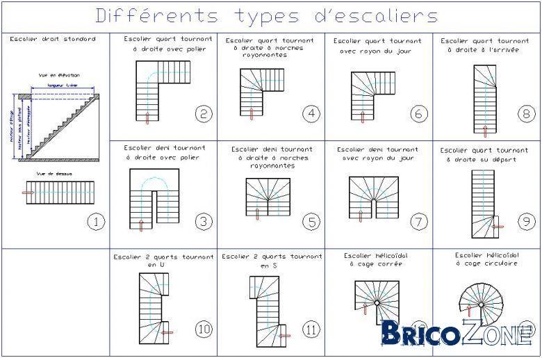 diff rents types d 39 escaliers escaliers floor plans et loft. Black Bedroom Furniture Sets. Home Design Ideas
