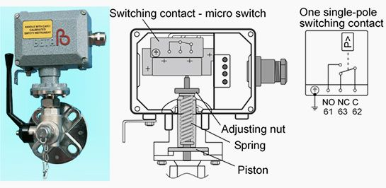 4 Power Transformer Protection Devices Explained In Details Power Transformers Protection