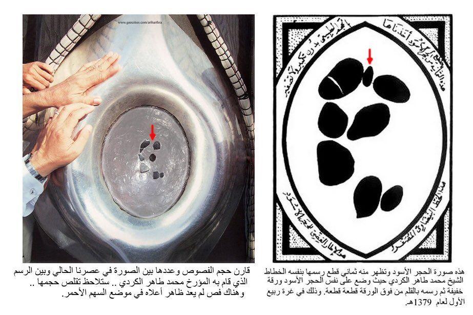 Https Rattibha Com Thread 1217912667542884352 Islamic Art Islamic Paintings Mekkah