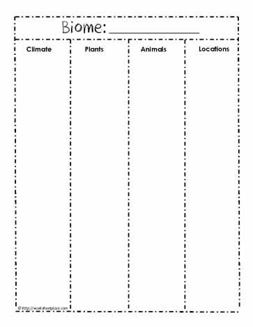 Biome Classification Worksheet | Science | Pinterest | Biomes ...