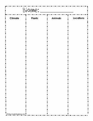 Biome Classification Worksheet School Animals Pinterest