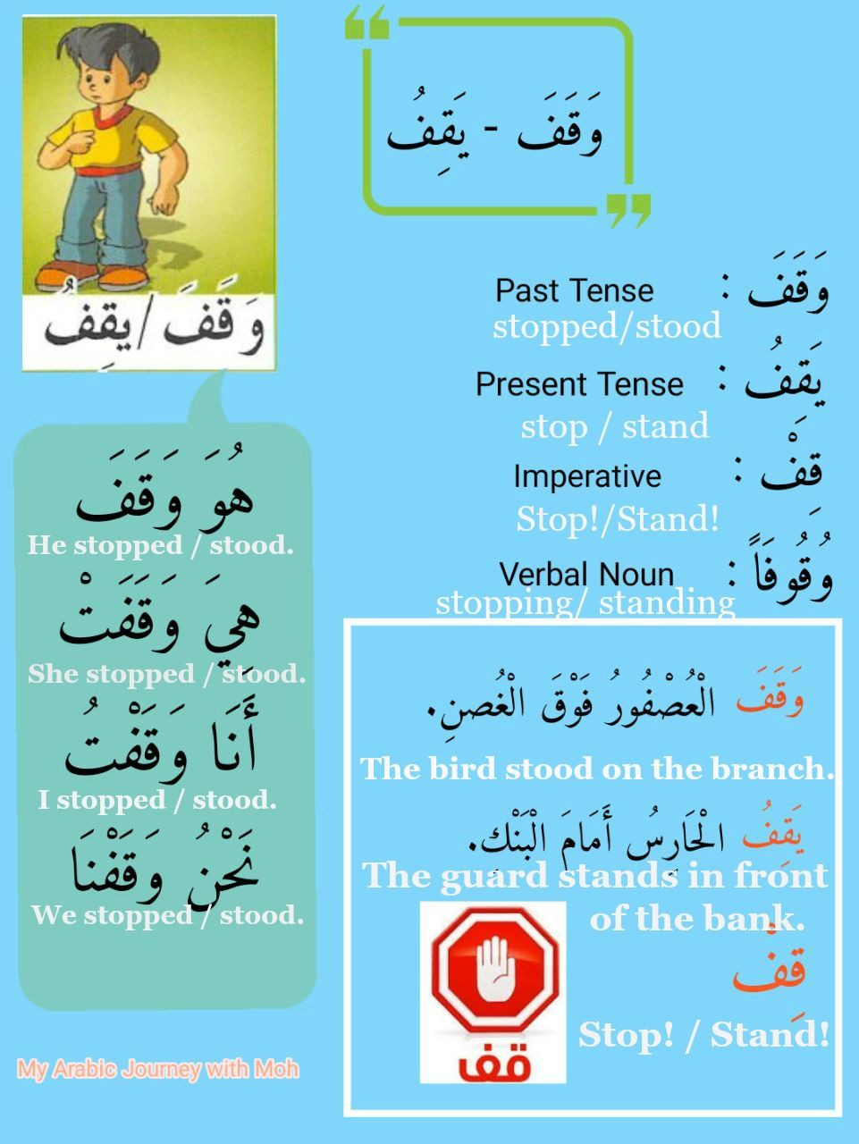 Verbs With Conjugation And Examples الأفعال My Arabic Journey In 2020 Teach Arabic Arabic Language Learn English Words