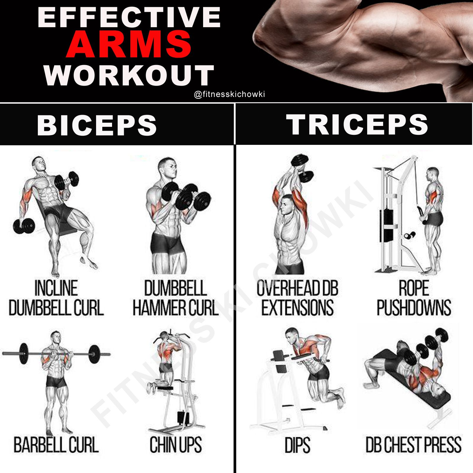 Pin On Workout Tips
