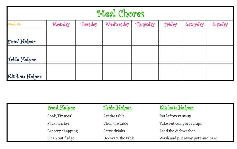 5 Days Of Organizing Back To School Fresh Routines And Learning Lifestyles Walking In High Cotton Chore Chart Chores Learning