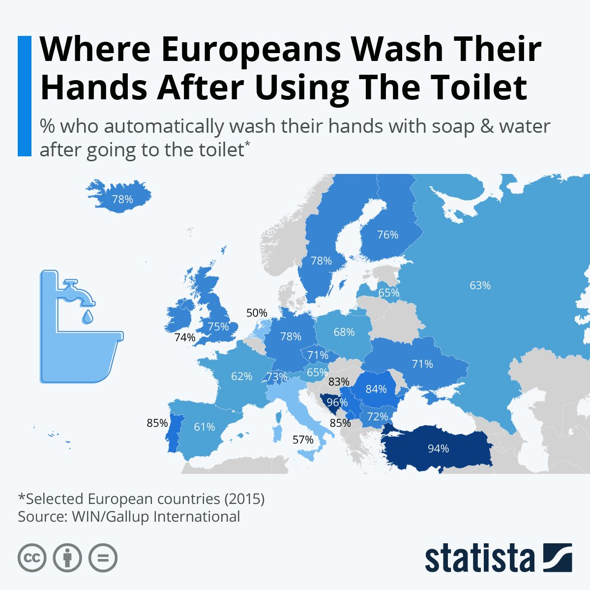 Where Europeans Wash Their Hands After Using The Toilet in