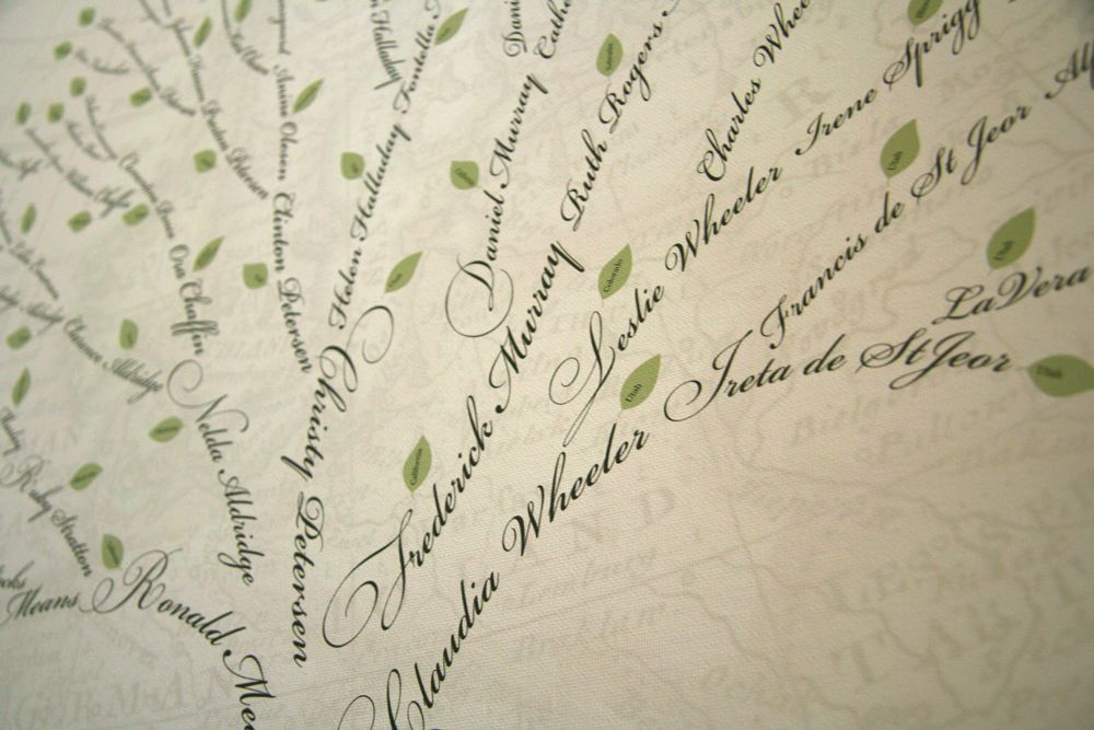 Family Tree Charts To Buy Things For My Wall Pinterest